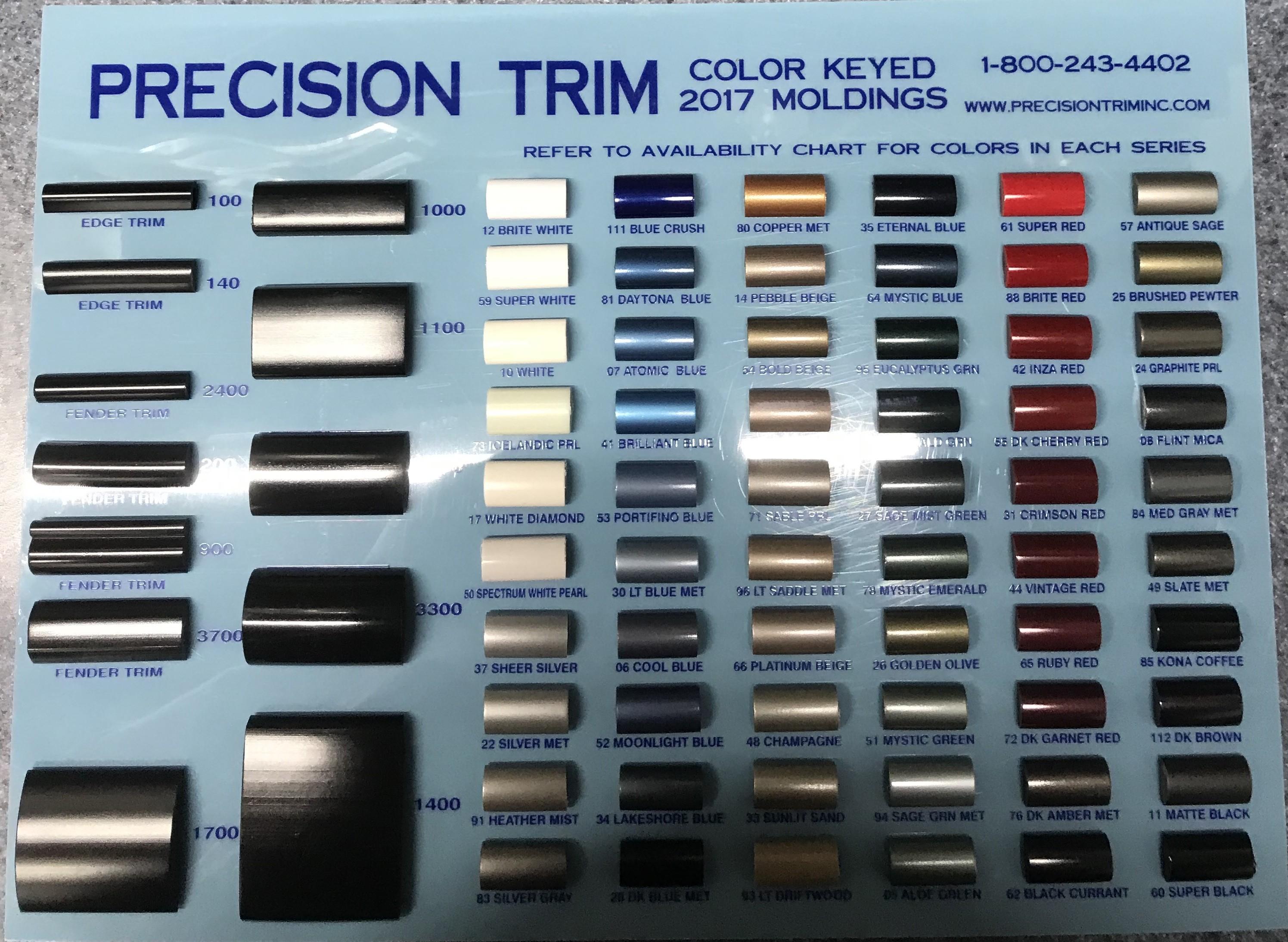Precision Trim 1124 Series